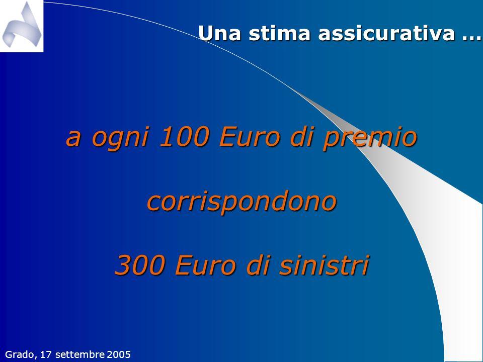 a ogni 100 Euro di premio corrispondono 300 Euro di sinistri