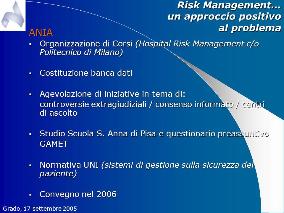Risk Management… un approccio positivo al problema