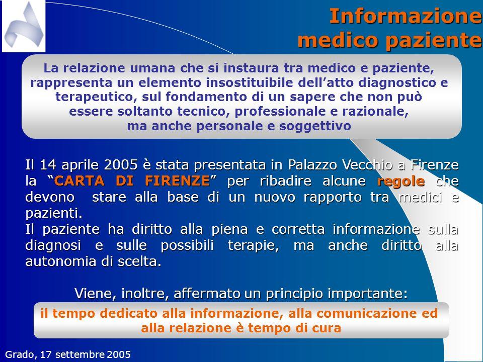 Informazione medico paziente