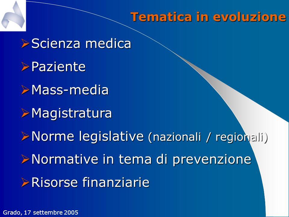 Norme legislative (nazionali / regionali)