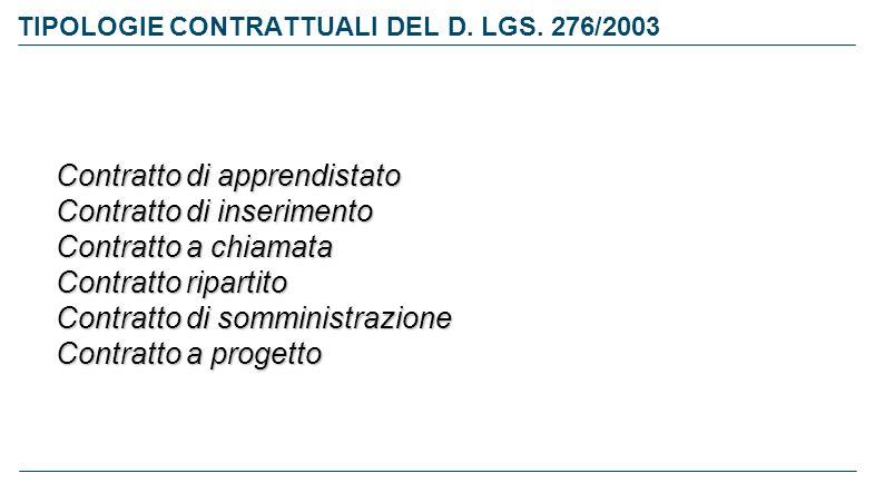 TIPOLOGIE CONTRATTUALI DEL D. LGS. 276/2003
