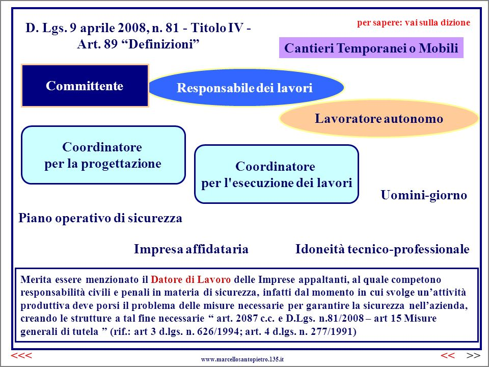D. Lgs. 9 aprile 2008, n. 81 - Titolo IV - Art. 89 Definizioni