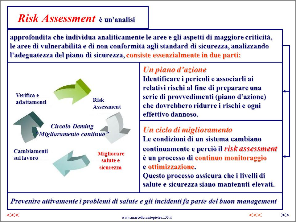 Risk Assessment è un analisi