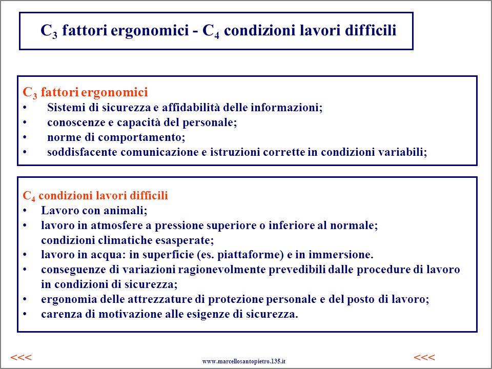 C3 fattori ergonomici - C4 condizioni lavori difficili