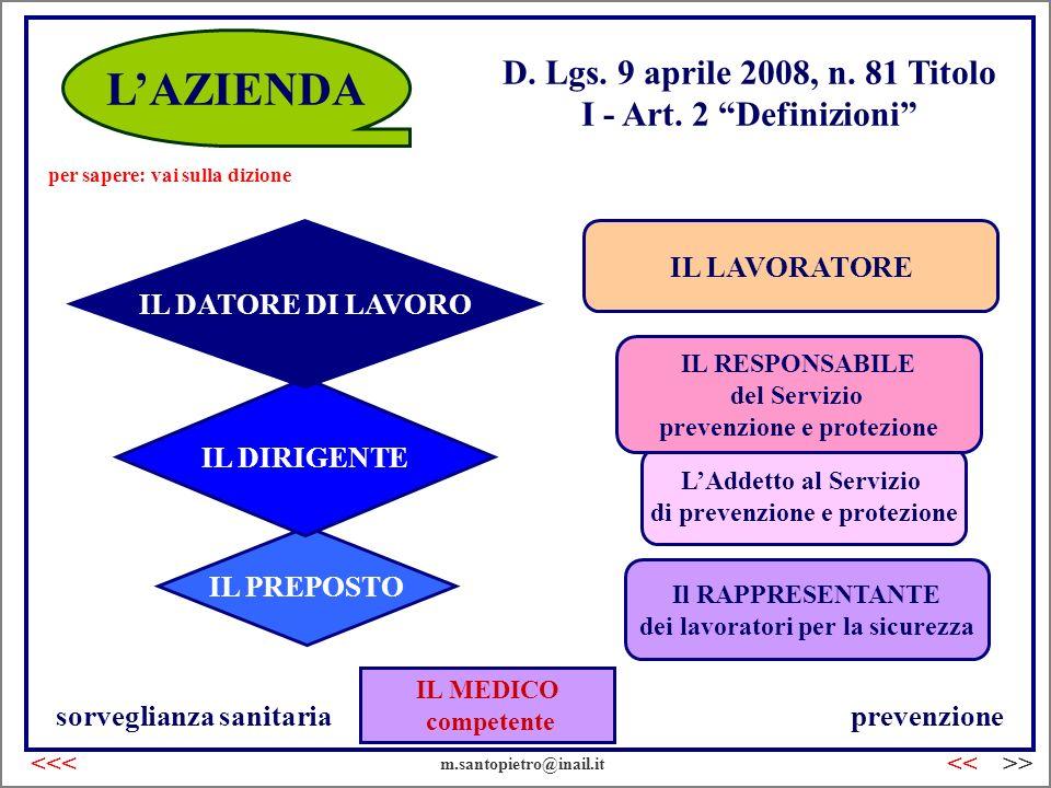L'AZIENDA D. Lgs. 9 aprile 2008, n. 81 Titolo I - Art. 2 Definizioni