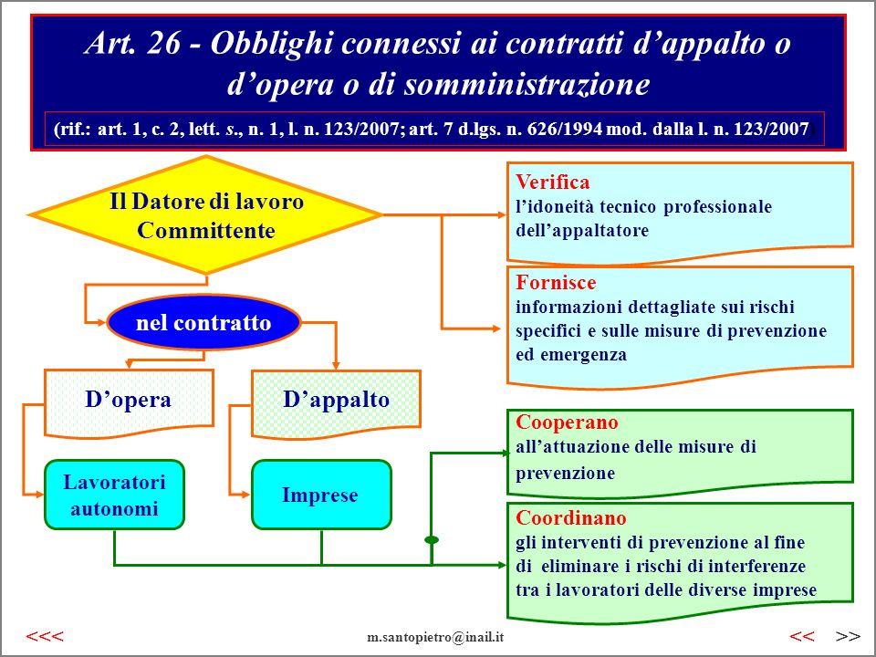 Art. 26 - Obblighi connessi ai contratti d'appalto o d'opera o di somministrazione