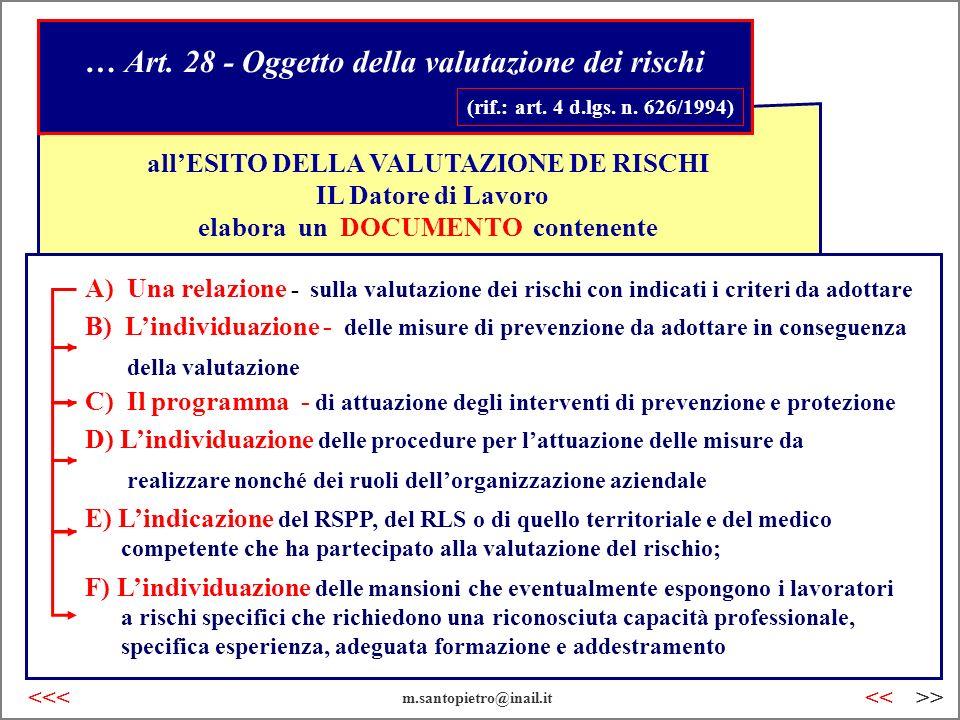 … Art. 28 - Oggetto della valutazione dei rischi
