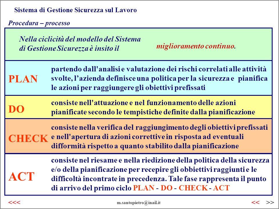 ACT PLAN DO CHECK Nella ciclicità del modello del Sistema