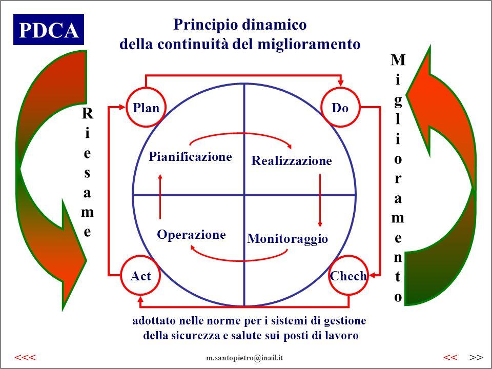 Principio dinamico della continuità del miglioramento