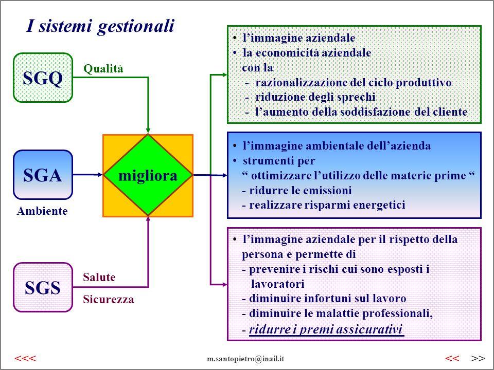 I sistemi gestionali SGQ SGA SGS migliora l'immagine aziendale