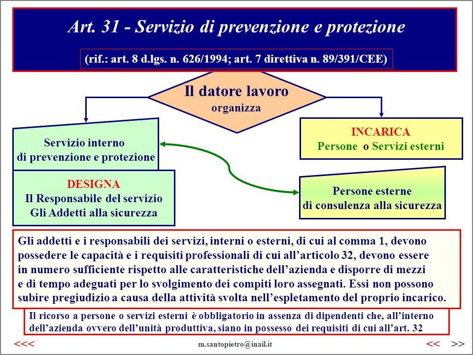 Art. 31 - Servizio di prevenzione e protezione
