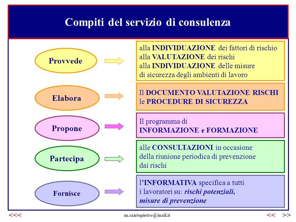 Compiti del servizio di consulenza