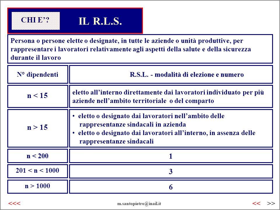 R.S.L. - modalità di elezione e numero