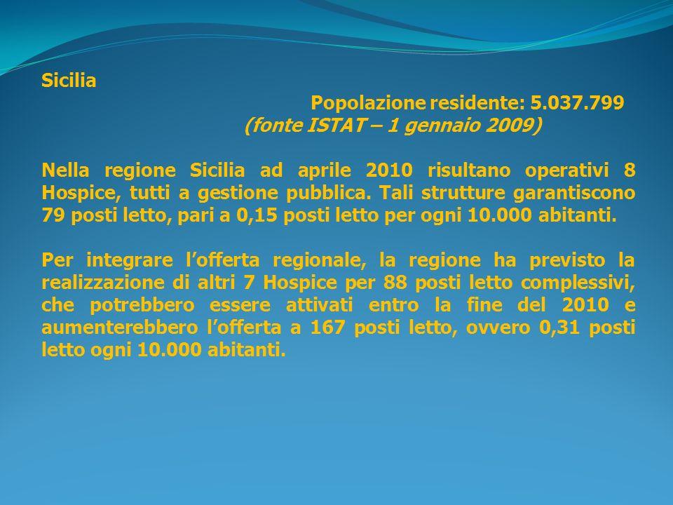 Sicilia Popolazione residente: 5.037.799. (fonte ISTAT – 1 gennaio 2009)