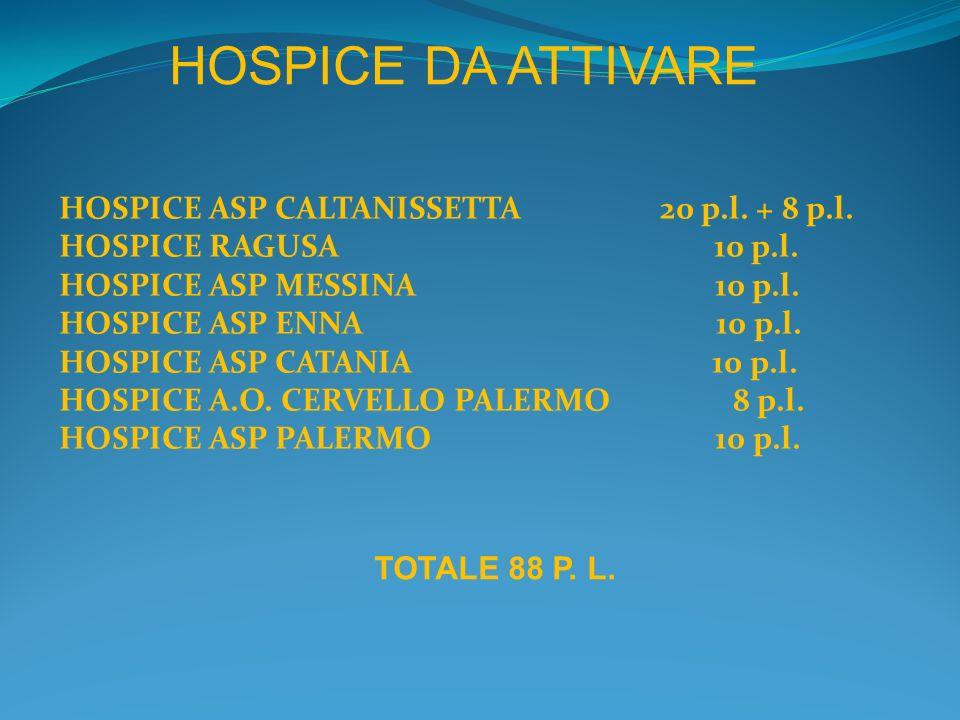 HOSPICE DA ATTIVARE HOSPICE ASP CALTANISSETTA 20 p.l. + 8 p.l.