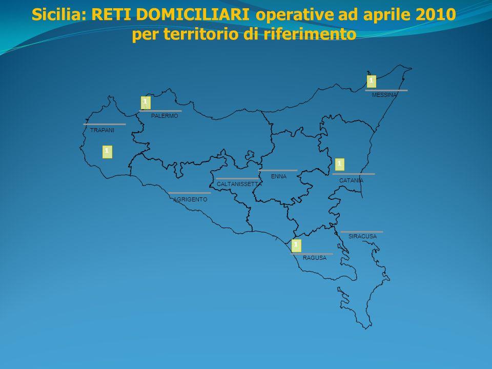 Sicilia: RETI DOMICILIARI operative ad aprile 2010 per territorio di riferimento
