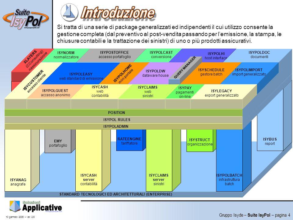 STANDARD TECNOLOGICI ED ARCHITETTURALI (ENTERPRISE)