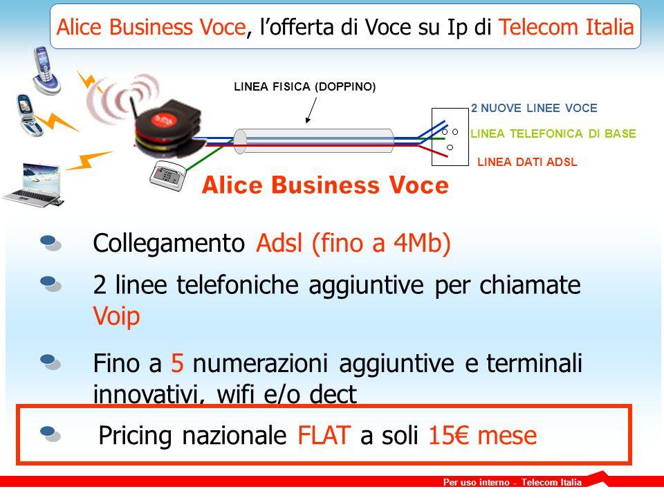 Alice Business Voce, l'offerta di Voce su Ip di Telecom Italia