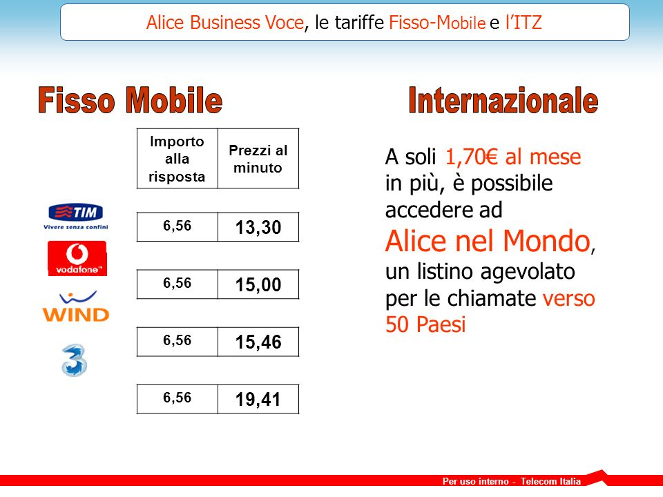 Alice Business Voce, le tariffe Fisso-Mobile e l'ITZ
