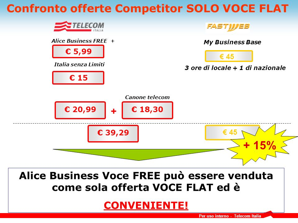 Alice Business FREE + VOIP