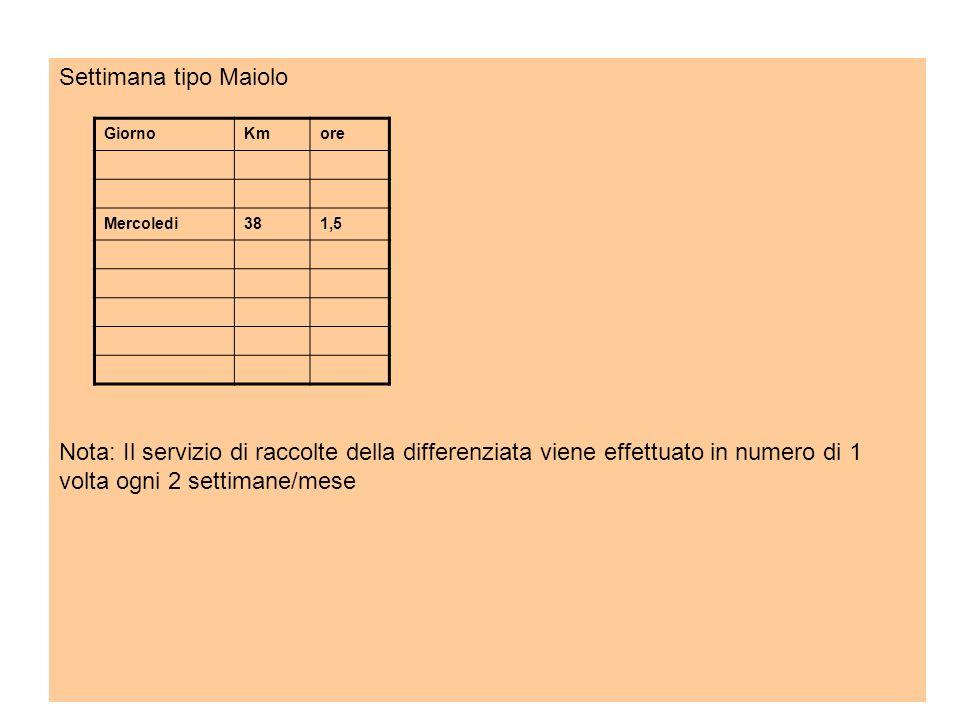 Settimana tipo Maiolo Nota: Il servizio di raccolte della differenziata viene effettuato in numero di 1 volta ogni 2 settimane/mese.