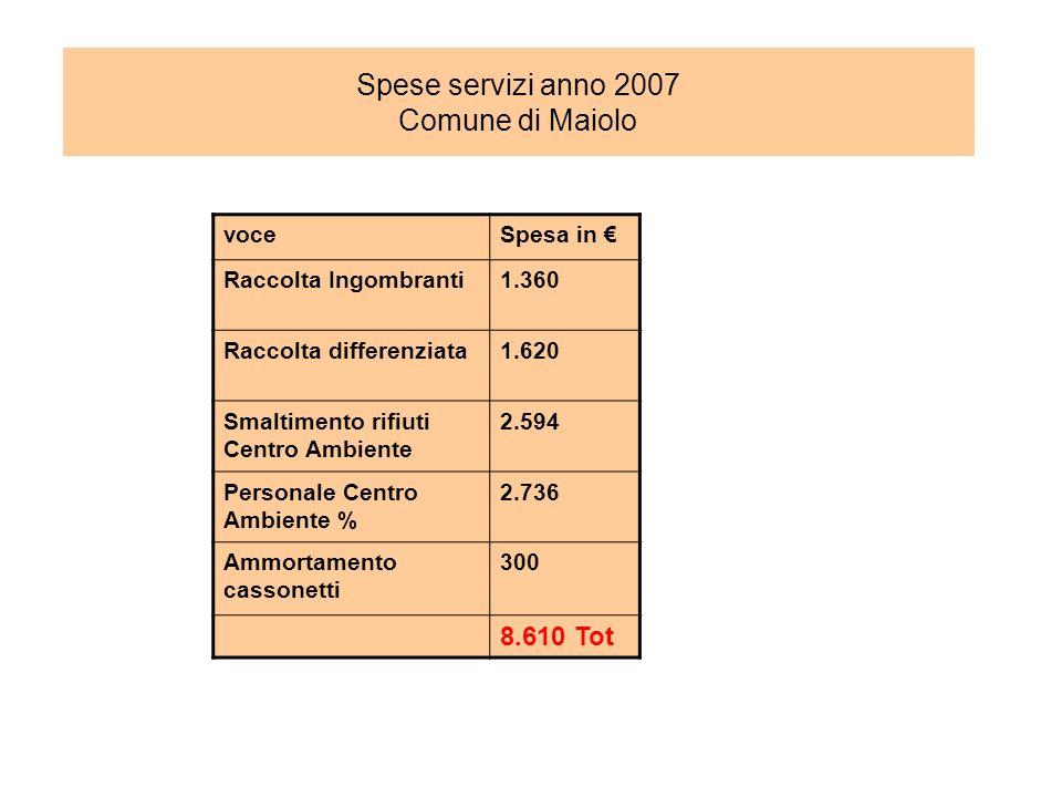 Spese servizi anno 2007 Comune di Maiolo