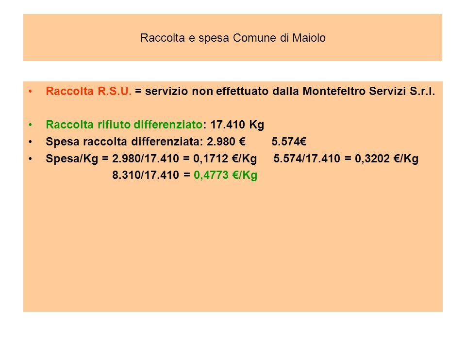 Raccolta e spesa Comune di Maiolo