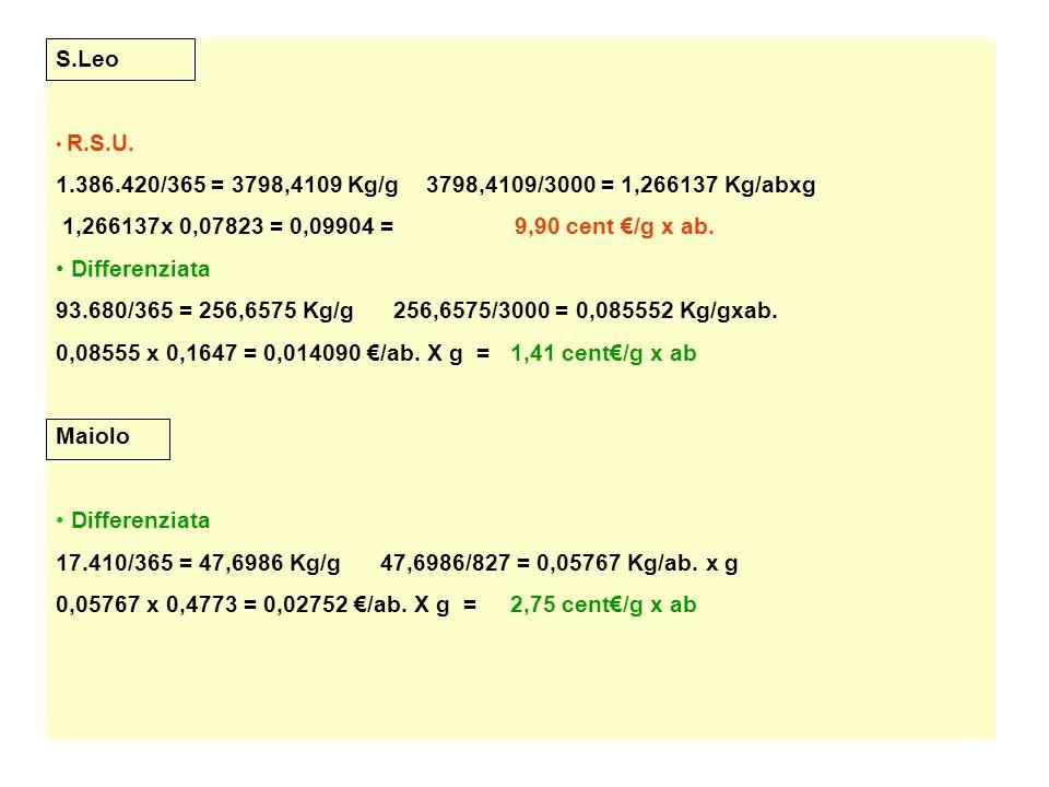 S.Leo R.S.U. 1.386.420/365 = 3798,4109 Kg/g 3798,4109/3000 = 1,266137 Kg/abxg. 1,266137x 0,07823 = 0,09904 = 9,90 cent €/g x ab.