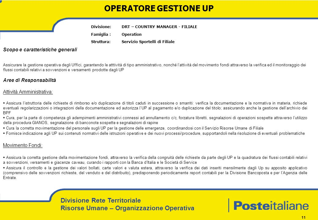 OPERATORE GESTIONE UP Divisione: DRT – COUNTRY MANAGER - FILIALE