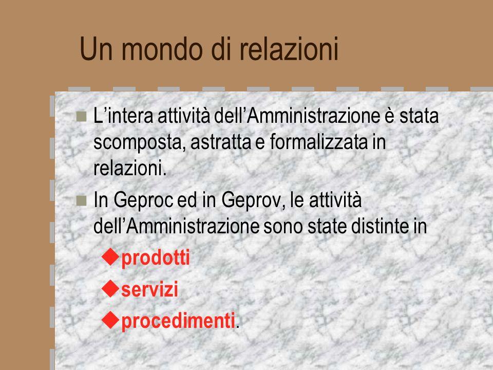 Un mondo di relazioni L'intera attività dell'Amministrazione è stata scomposta, astratta e formalizzata in relazioni.