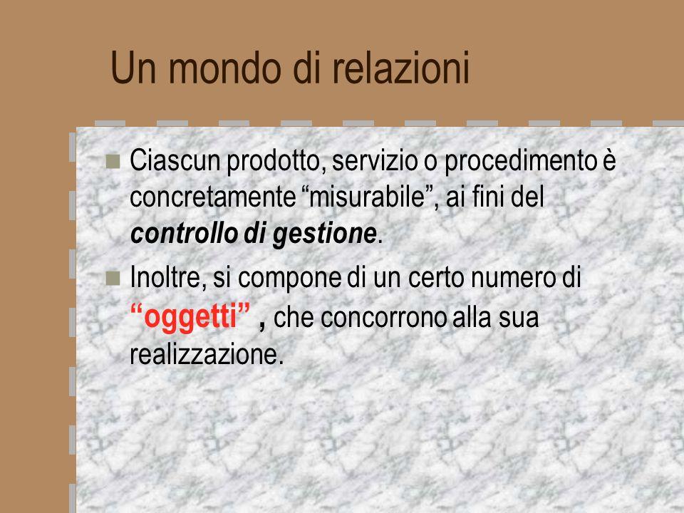Un mondo di relazioni Ciascun prodotto, servizio o procedimento è concretamente misurabile , ai fini del controllo di gestione.