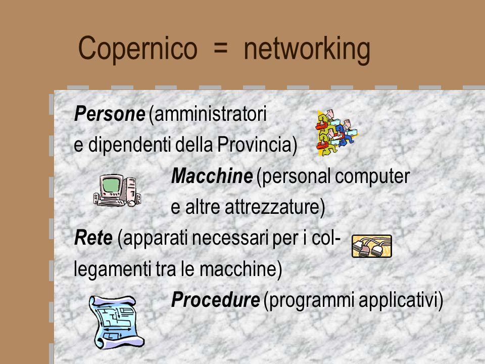 Copernico = networking