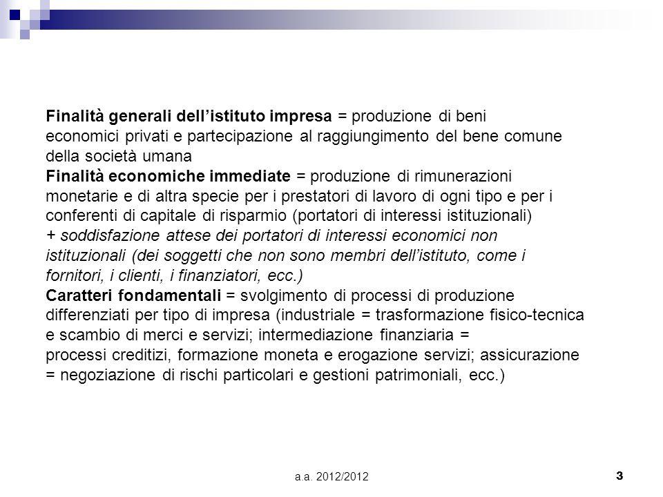Finalità generali dell'istituto impresa = produzione di beni