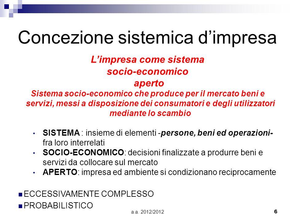 Concezione sistemica d'impresa