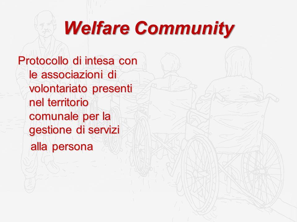 Welfare Community Protocollo di intesa con le associazioni di volontariato presenti nel territorio comunale per la gestione di servizi.