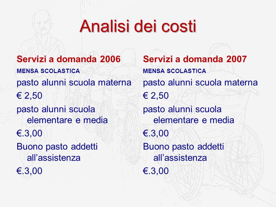 Analisi dei costi Servizi a domanda 2006 Servizi a domanda 2007
