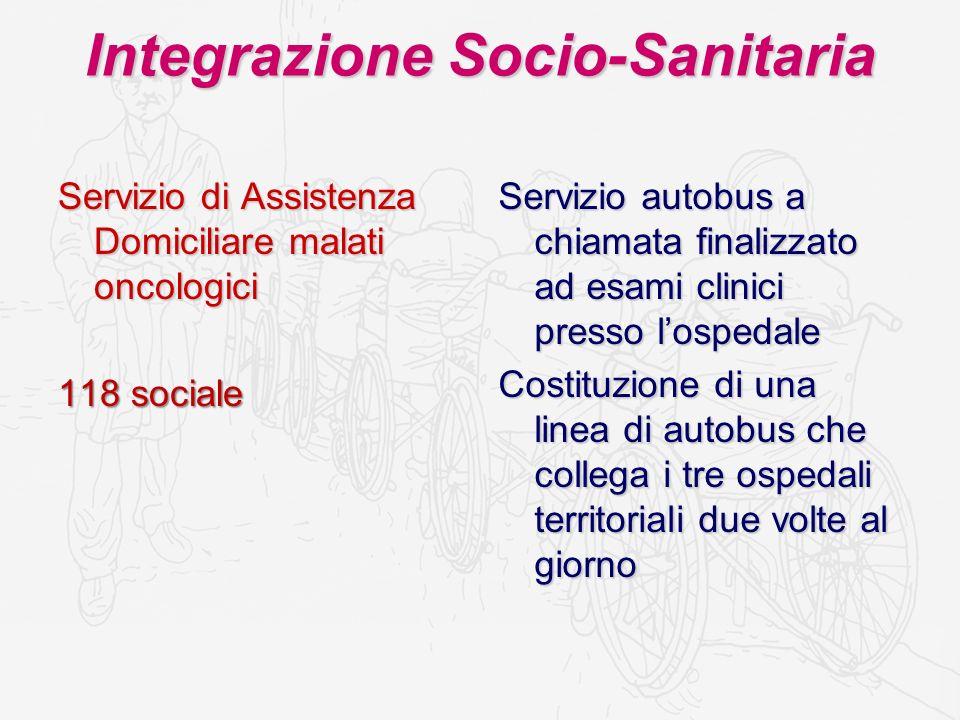 Integrazione Socio-Sanitaria