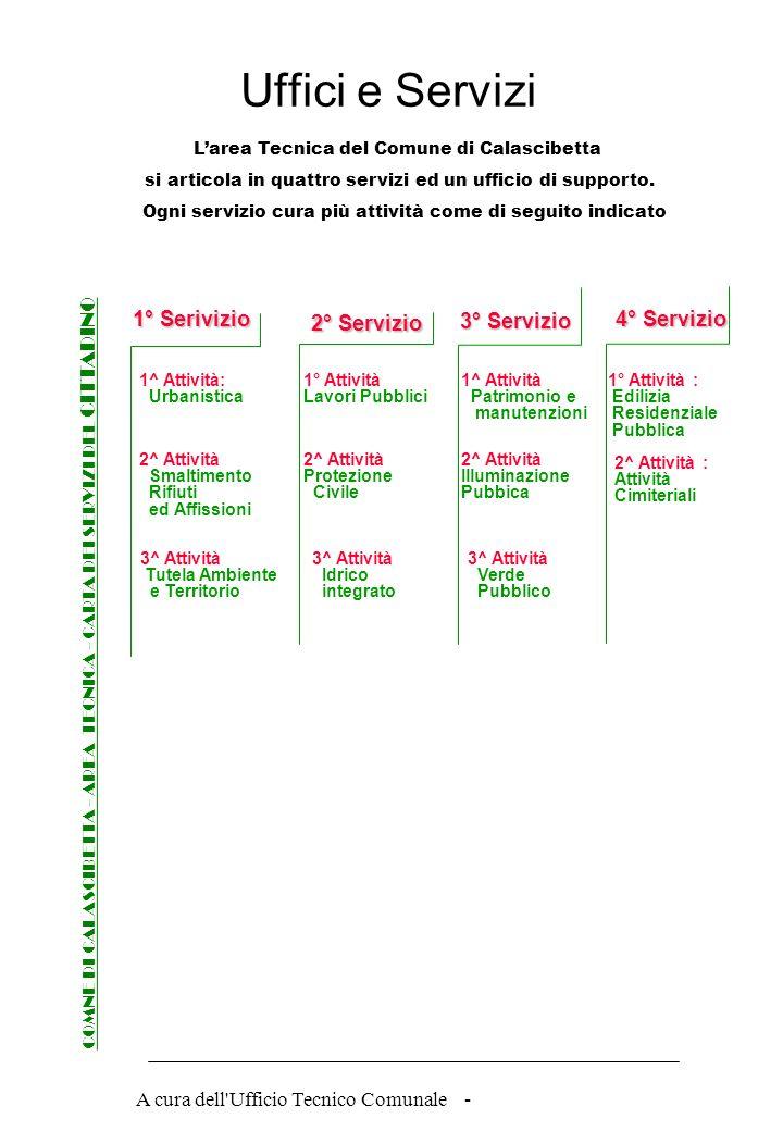 Uffici e Servizi 1° Serivizio 2° Servizio 3° Servizio 4° Servizio
