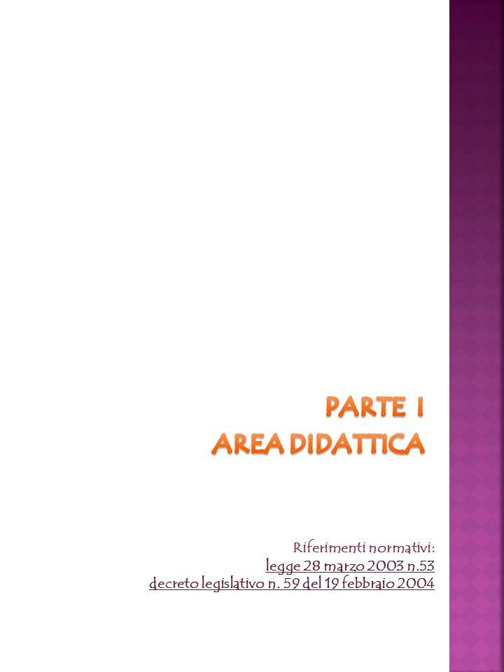 PARTE I AREA DIDATTICA Riferimenti normativi: legge 28 marzo 2003 n.53