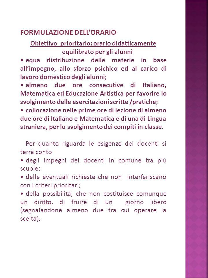 FORMULAZIONE DELL'ORARIO