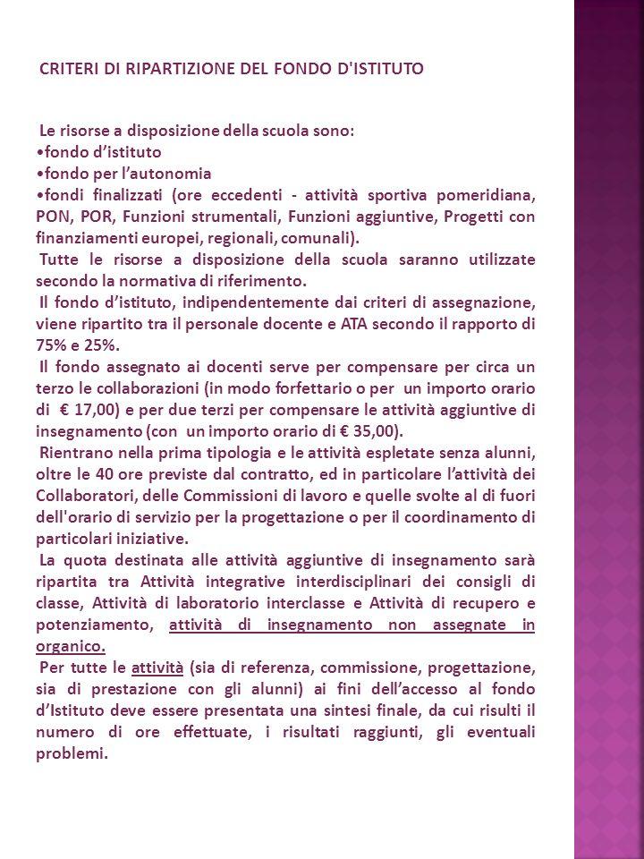 CRITERI DI RIPARTIZIONE DEL FONDO D ISTITUTO