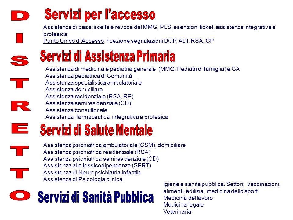 DISTRETTO Servizi per l accesso Servizi di Assistenza Primaria
