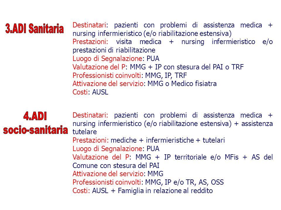 Destinatari: pazienti con problemi di assistenza medica + nursing infermieristico (e/o riabilitazione estensiva)