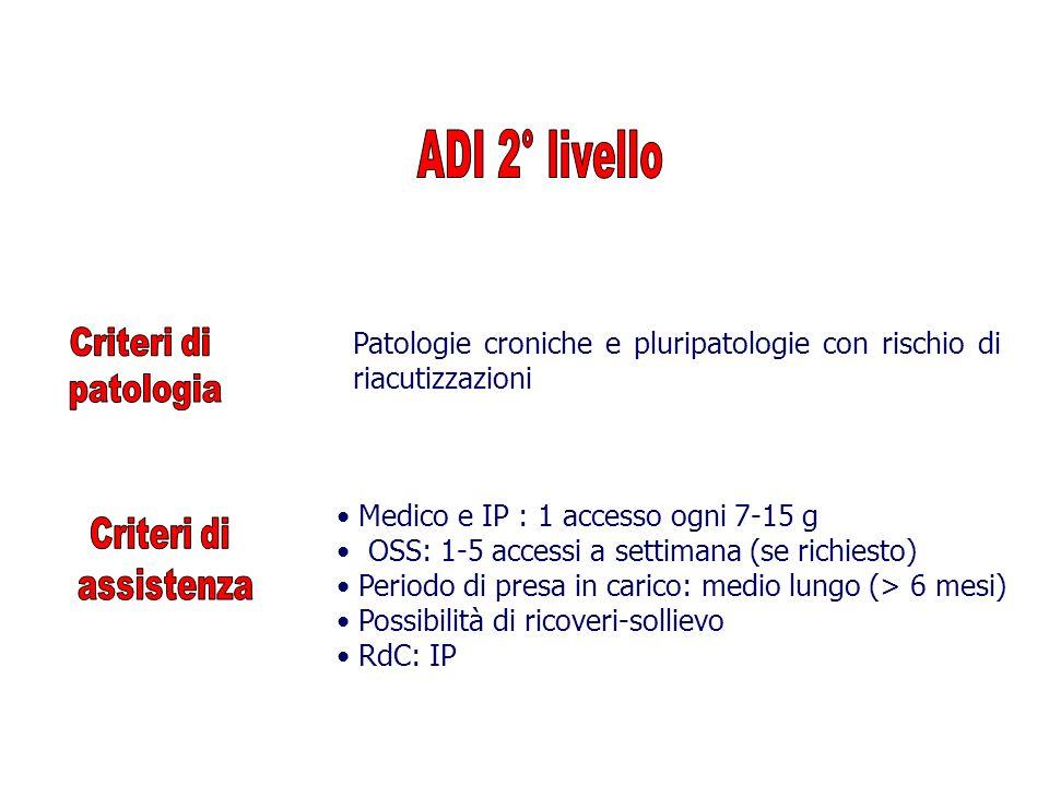 ADI 2° livello Patologie croniche e pluripatologie con rischio di riacutizzazioni. Criteri di. patologia.