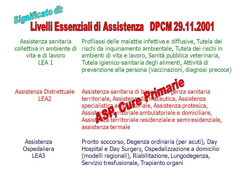 ASP, Cure Primarie Significato di: