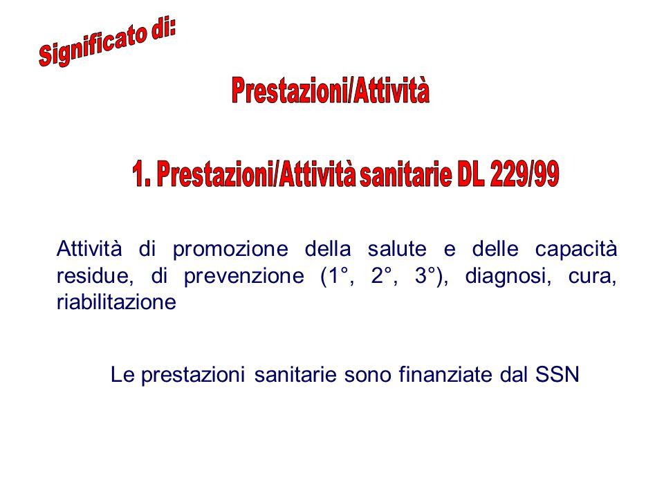 Le prestazioni sanitarie sono finanziate dal SSN