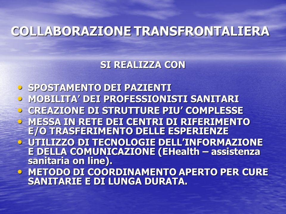 COLLABORAZIONE TRANSFRONTALIERA