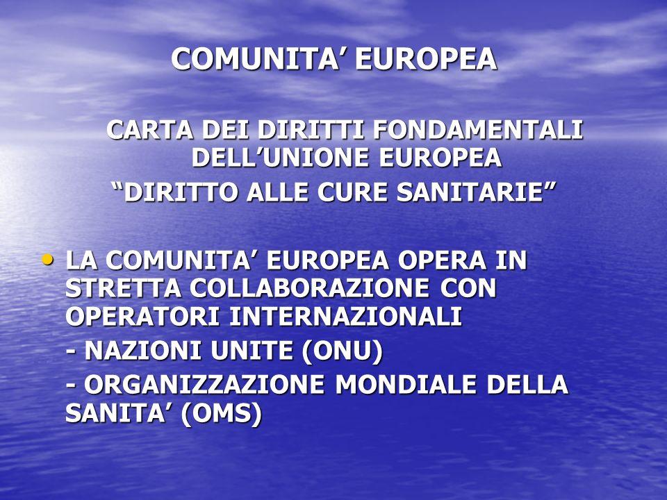COMUNITA' EUROPEA CARTA DEI DIRITTI FONDAMENTALI DELL'UNIONE EUROPEA