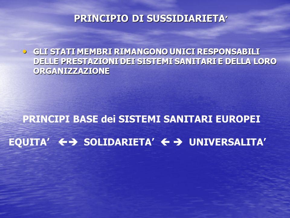 PRINCIPIO DI SUSSIDIARIETA' PRINCIPI BASE dei SISTEMI SANITARI EUROPEI