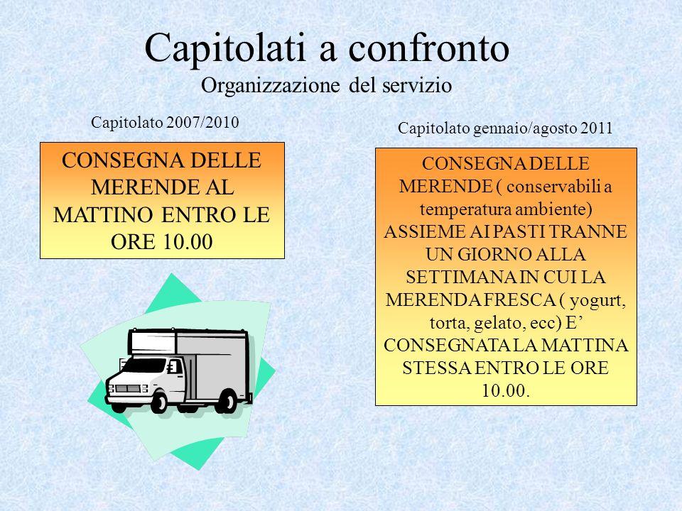 Capitolati a confronto Organizzazione del servizio